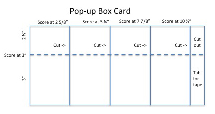 popup box card